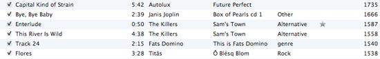 Top 5: Música no meu IPod (2010)